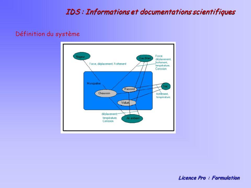 IDS : Informations et documentations scientifiques Licence Pro : Formulation Causes et difficultés