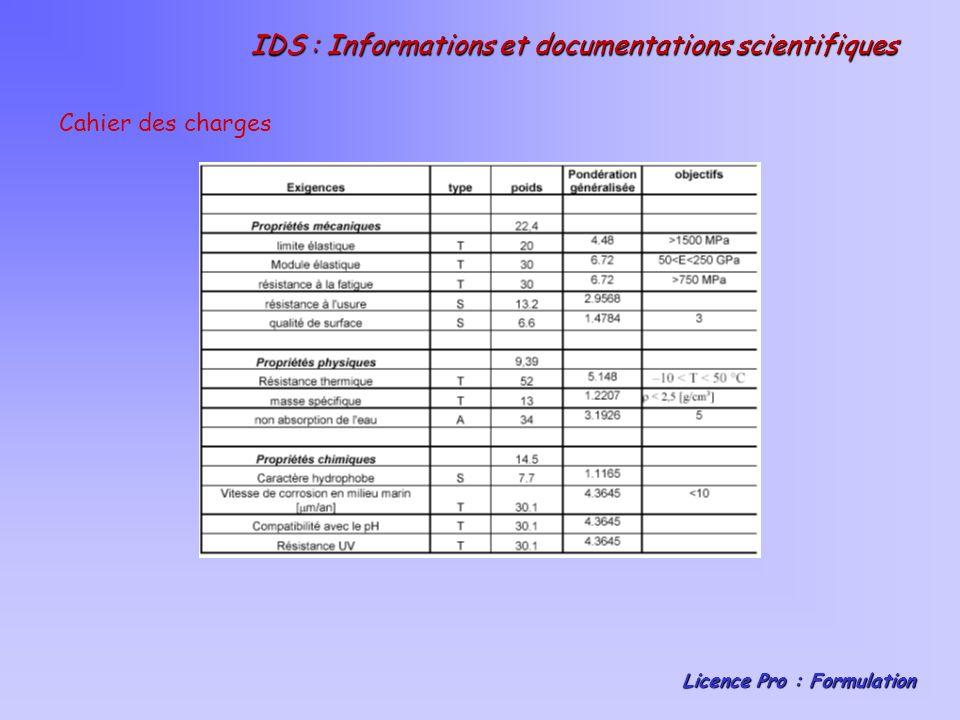 IDS : Informations et documentations scientifiques Licence Pro : Formulation Cahier des charges