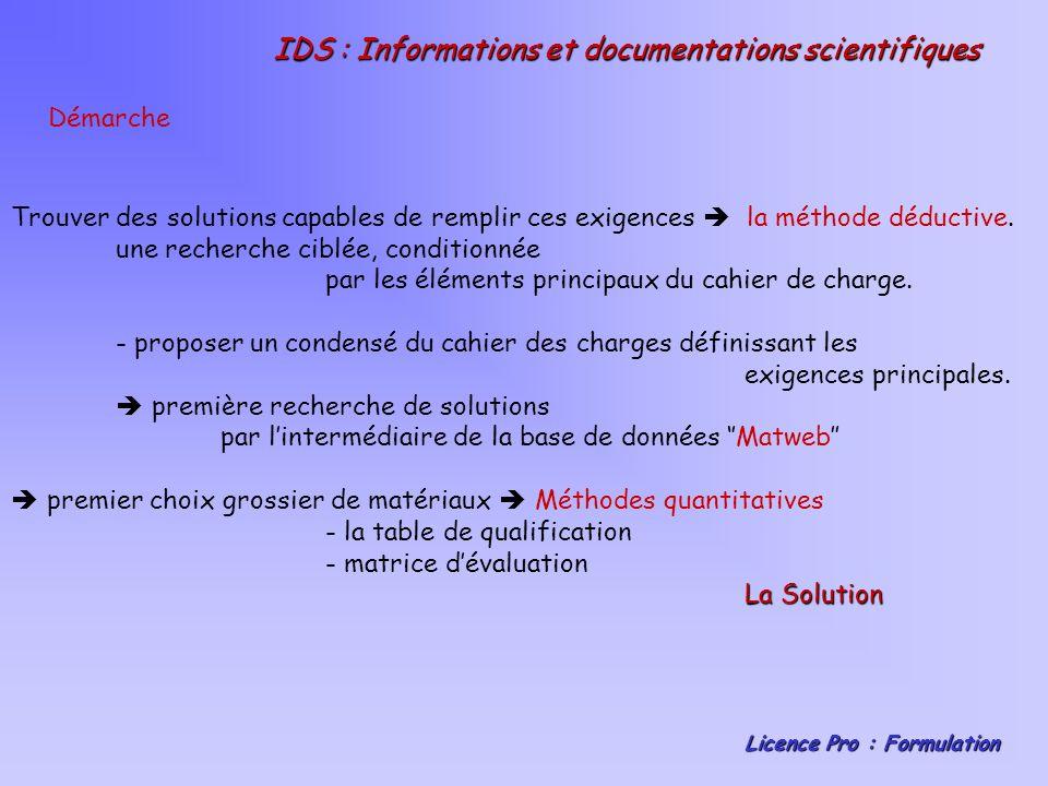 IDS : Informations et documentations scientifiques Licence Pro : Formulation Démarche Trouver des solutions capables de remplir ces exigences la méthode déductive.
