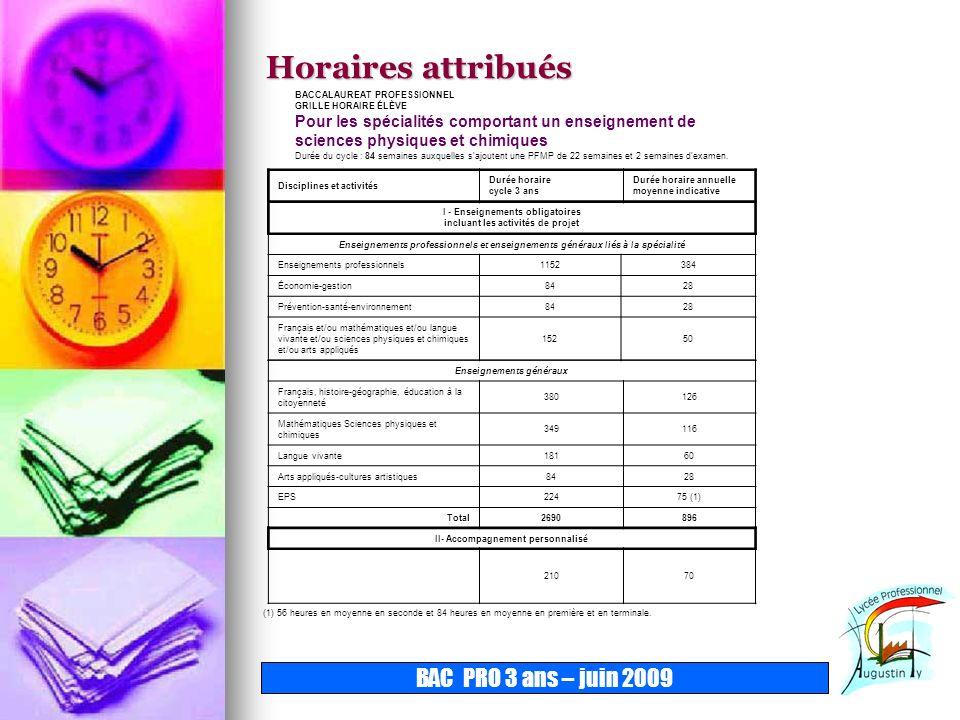 Horaires attribués BACCALAUREAT PROFESSIONNEL GRILLE HORAIRE ÉLÈVE Pour les spécialités comportant un enseignement de sciences physiques et chimiques