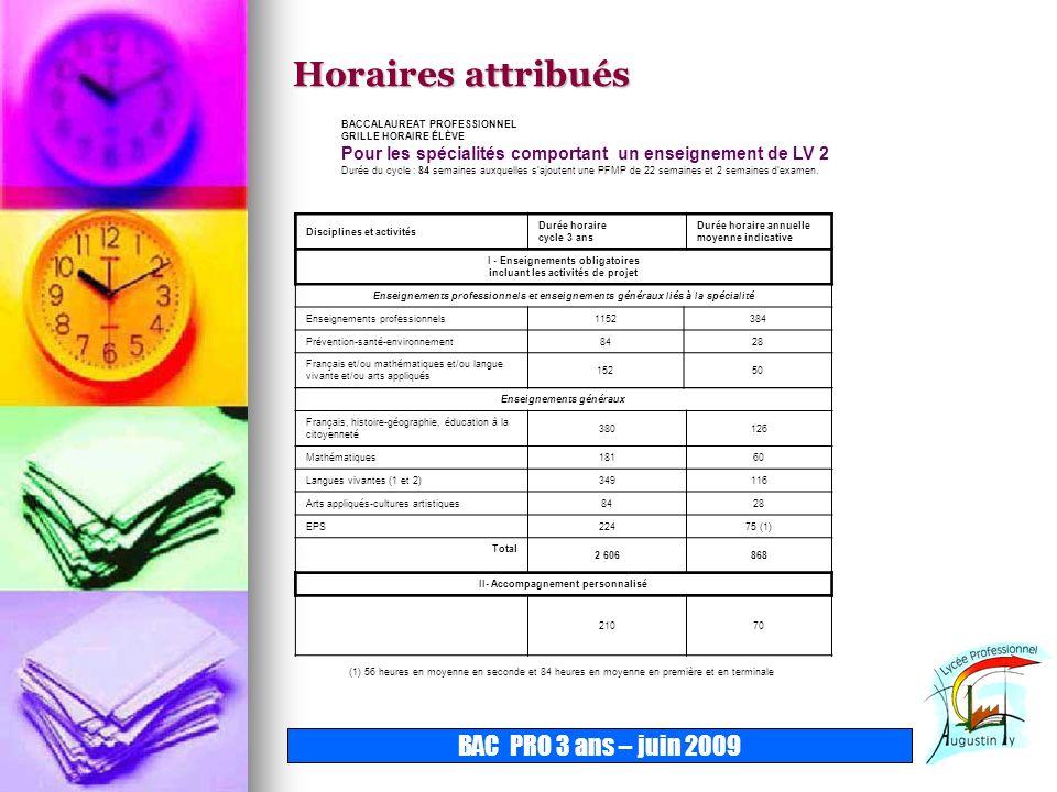 Horaires attribués BAC PRO 3 ans – juin 2009 BACCALAUREAT PROFESSIONNEL GRILLE HORAIRE ÉLÈVE Pour les spécialités comportant un enseignement de LV 2 D