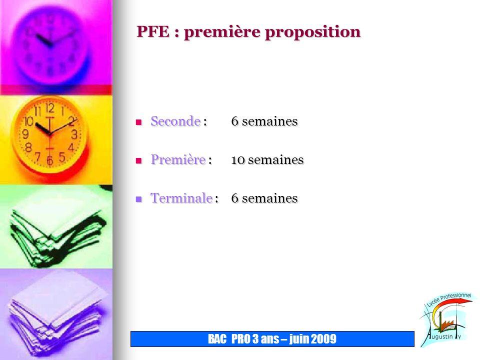 PFE : première proposition Seconde :6 semaines Première :10 semaines Terminale :6 semaines BAC PRO 3 ans – juin 2009