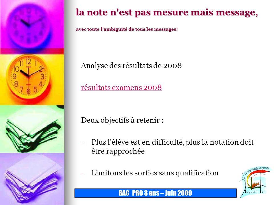 la note n'est pas mesure mais message, avec toute l'ambiguïté de tous les messages! Analyse des résultats de 2008 résultats examens 2008 Deux objectif