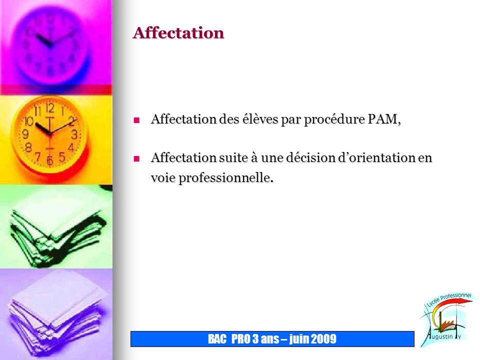 Affectation Affectation des élèves par procédure PAM, Affectation suite à une décision dorientation en voie professionnelle.