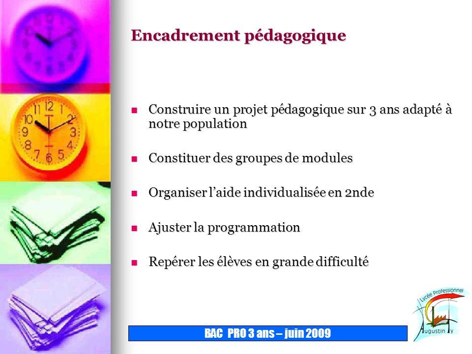 Pratiques pédagogiques Mettre en oeuvre des pratiques pédagogiques innovantes adaptées aux finalités et à la durée du cursus.