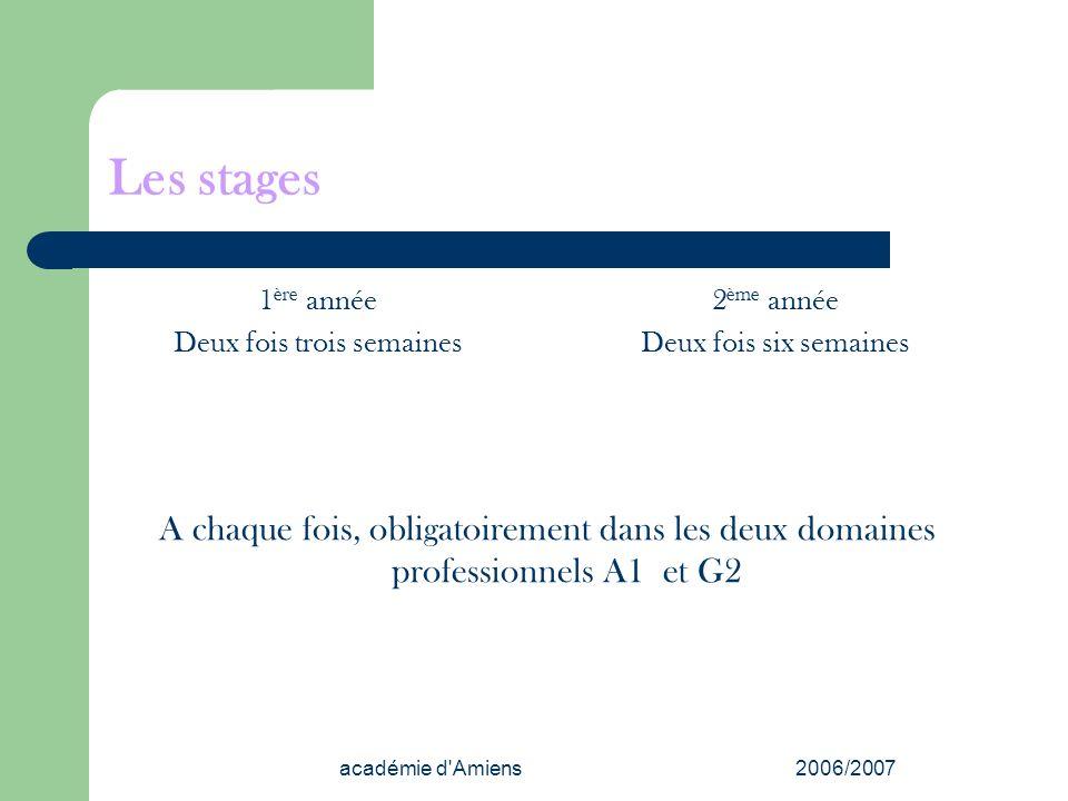 académie d'Amiens2006/2007 Les stages 1 ère année Deux fois trois semaines 2 ème année Deux fois six semaines A chaque fois, obligatoirement dans les