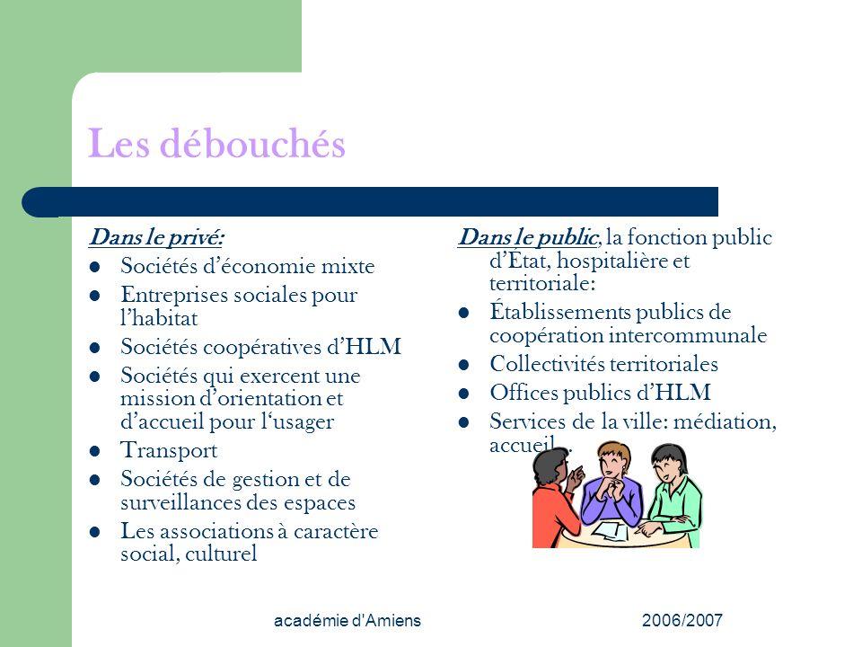 académie d'Amiens2006/2007 Les débouchés Dans le privé: Sociétés déconomie mixte Entreprises sociales pour lhabitat Sociétés coopératives dHLM Société