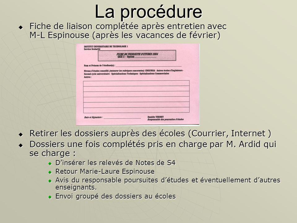 La procédure Fiche de liaison complétée après entretien avec M-L Espinouse (après les vacances de février) Fiche de liaison complétée après entretien