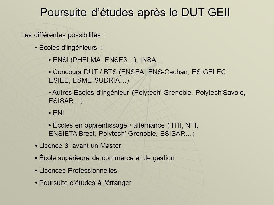Poursuite détudes après le DUT GEII Les différentes possibilités : Écoles dingénieurs : ENSI (PHELMA, ENSE3…), INSA … Concours DUT / BTS (ENSEA, ENS-C