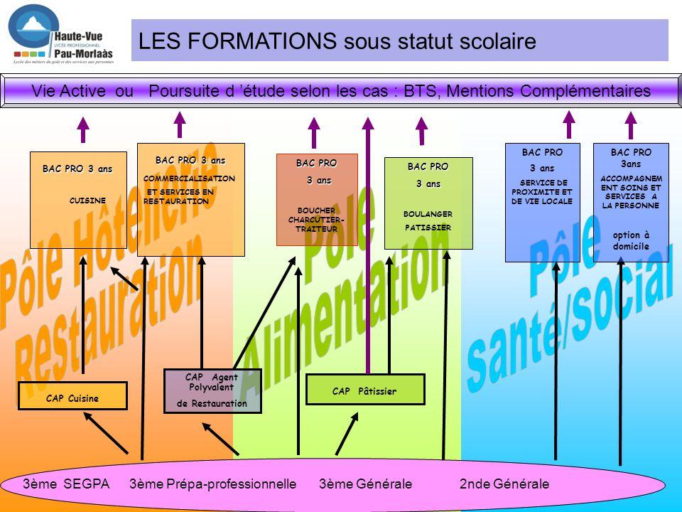 Lenseignement en Lycée Professionnel Une formation avec une organisation pédagogique spécifique Enseignement Général Français Histoire Géographie Math