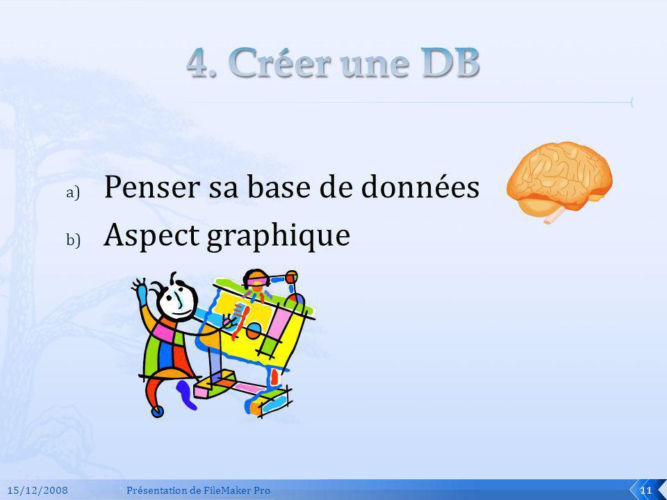 a) Penser sa base de données b) Aspect graphique 15/12/2008Présentation de FileMaker Pro11