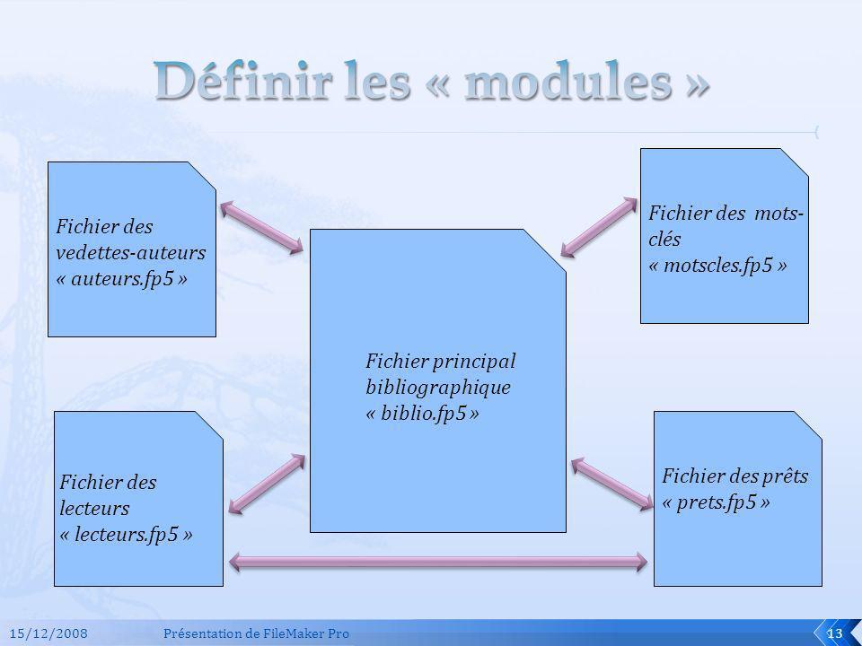 15/12/2008Présentation de FileMaker Pro13 Fichier principal bibliographique « biblio.fp5 » Fichier des vedettes-auteurs « auteurs.fp5 » Fichier des mo