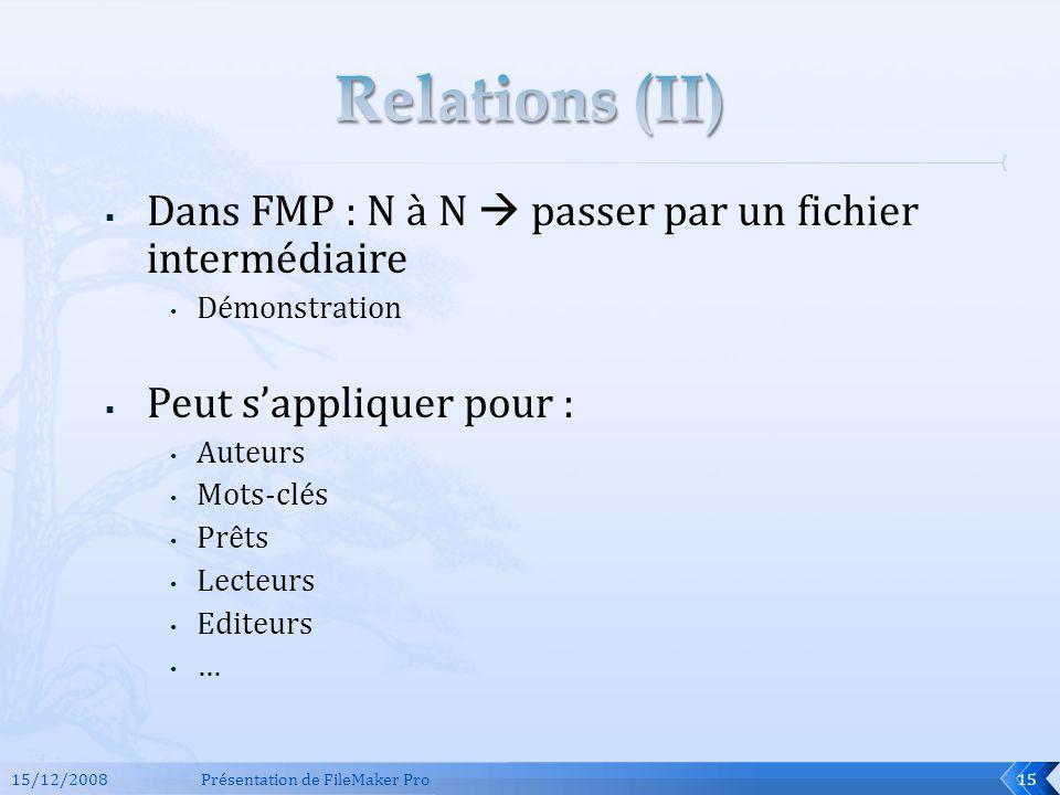 Dans FMP : N à N passer par un fichier intermédiaire Démonstration Peut s appliquer pour : Auteurs Mots-clés Prêts Lecteurs Editeurs … 15/12/2008Prése
