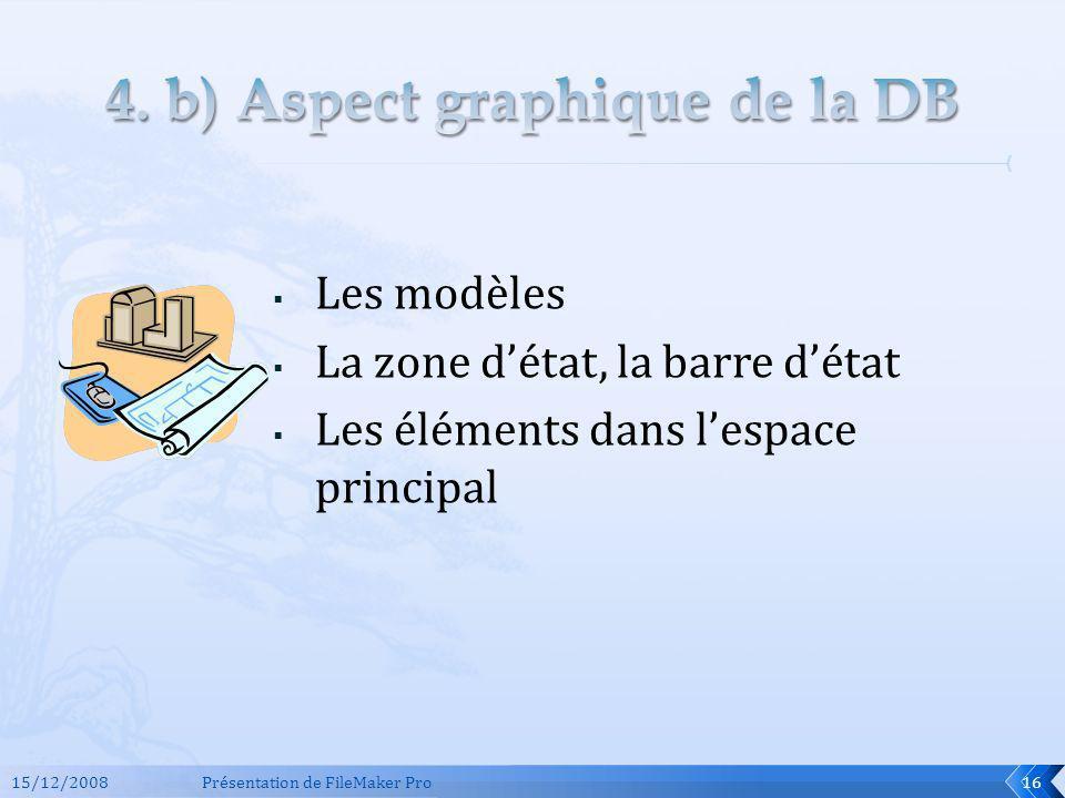 Les modèles La zone détat, la barre détat Les éléments dans lespace principal 15/12/2008Présentation de FileMaker Pro16
