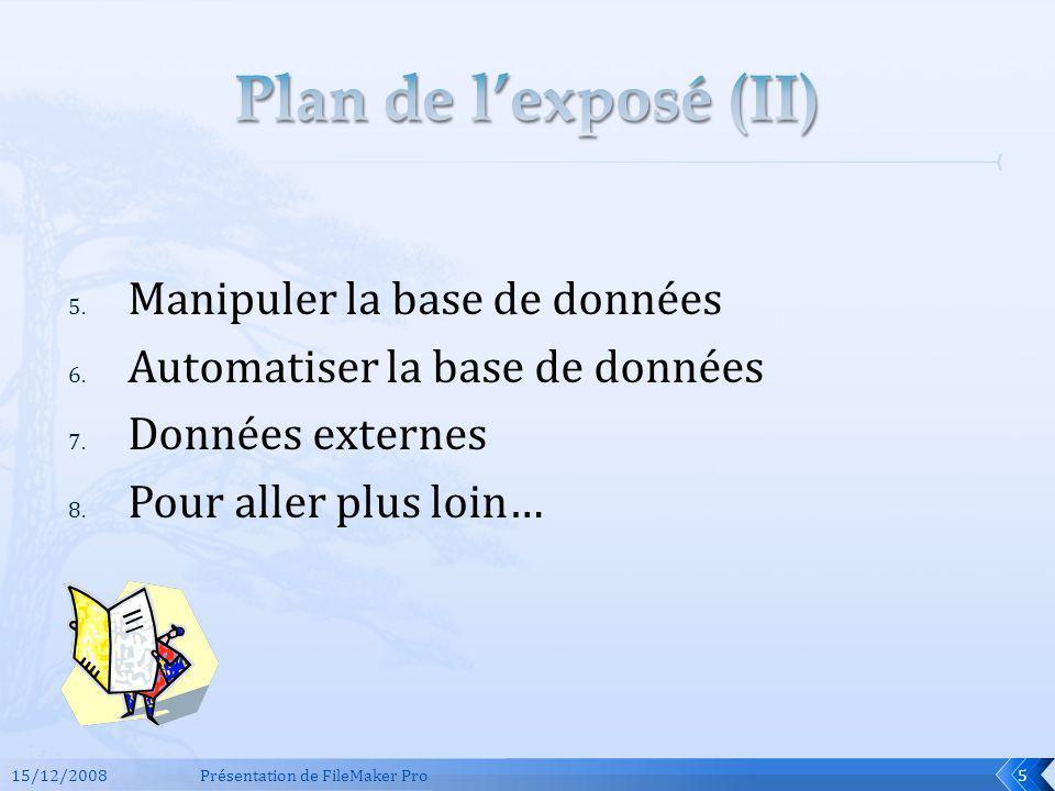 5. Manipuler la base de données 6. Automatiser la base de données 7. Données externes 8. Pour aller plus loin… 15/12/20085Présentation de FileMaker Pr