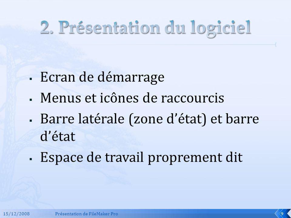 Le mode Utilisation Le mode Modèle Le mode Recherche Le mode Prévisualisation 15/12/2008Présentation de FileMaker Pro10