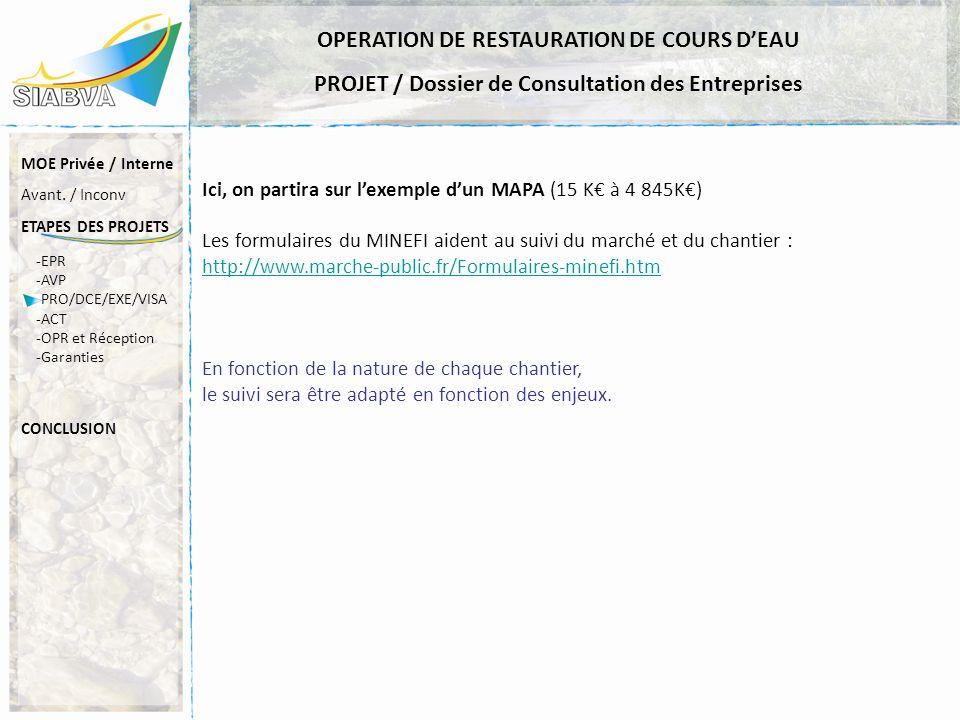 CONCLUSION -EPR -AVP -PRO/DCE/EXE/VISA -ACT -OPR et Réception -Garanties MOE Privée / Interne Avant. / Inconv ETAPES DES PROJETS OPERATION DE RESTAURA