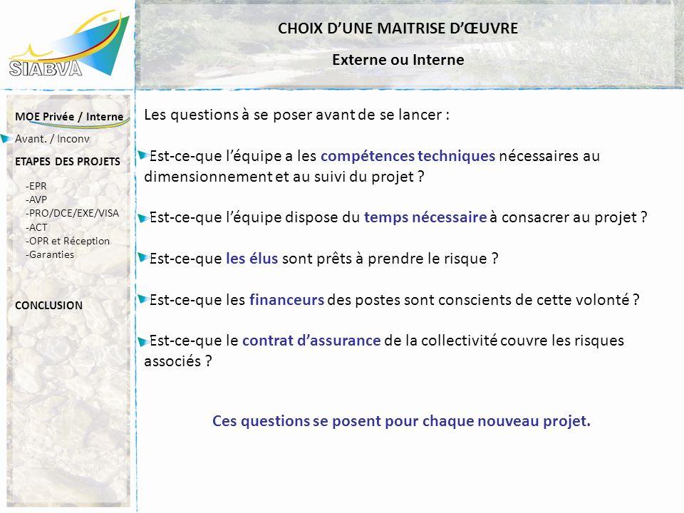 CONCLUSION -EPR -AVP -PRO/DCE/EXE/VISA -ACT -OPR et Réception -Garanties MOE Privée / Interne Avant. / Inconv ETAPES DES PROJETS CHOIX DUNE MAITRISE D