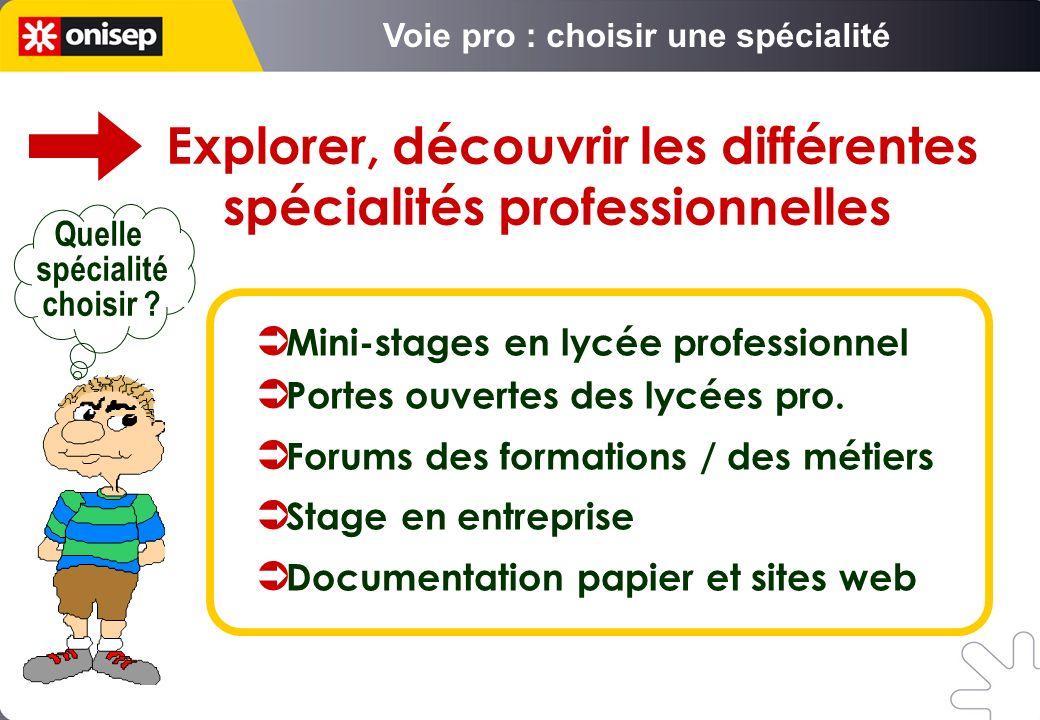 Explorer, découvrir les différentes spécialités professionnelles Mini-stages en lycée professionnel Portes ouvertes des lycées pro. Forums des formati
