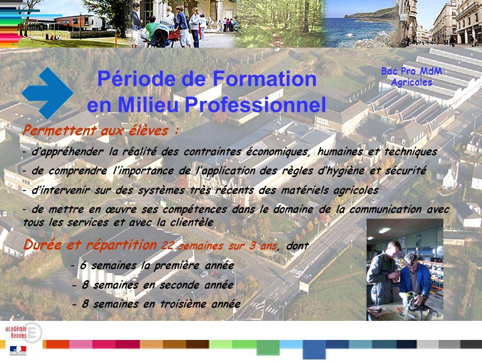 Titre Bac Pro MdM Agricoles Période de Formation en Milieu Professionnel Permettent aux élèves : - dappréhender la réalité des contraintes économiques