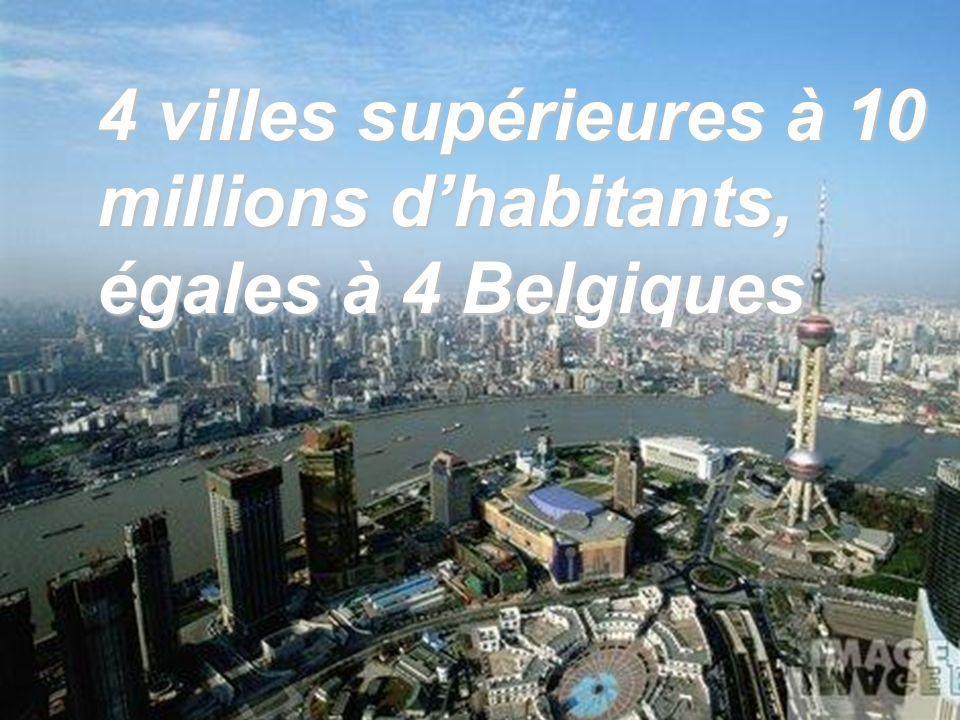4 villes supérieures à 10 millions dhabitants, égales à 4 Belgiques