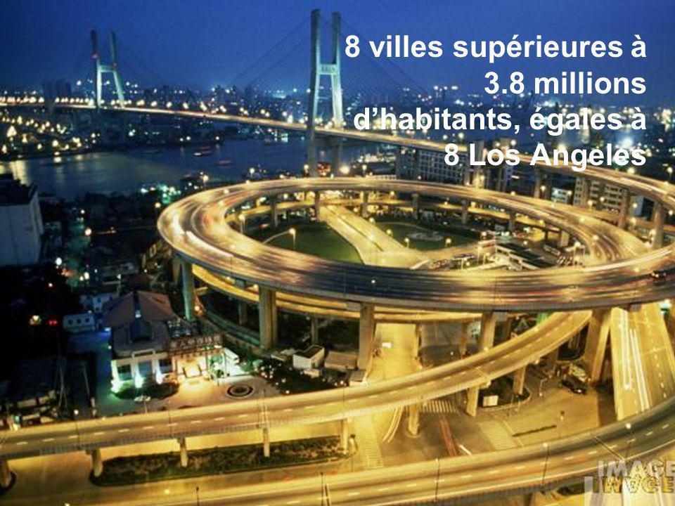 8 villes supérieures à 3.8 millions dhabitants, égales à 8 Los Angeles