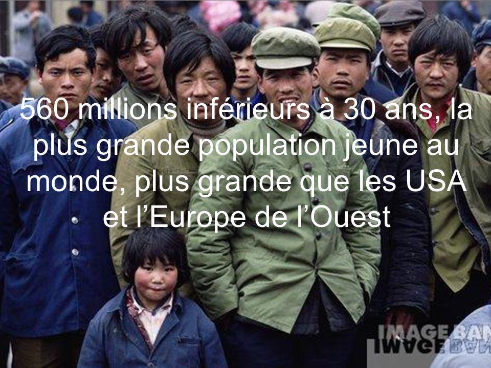 560 millions inférieurs à 30 ans, la plus grande population jeune au monde, plus grande que les USA et lEurope de lOuest