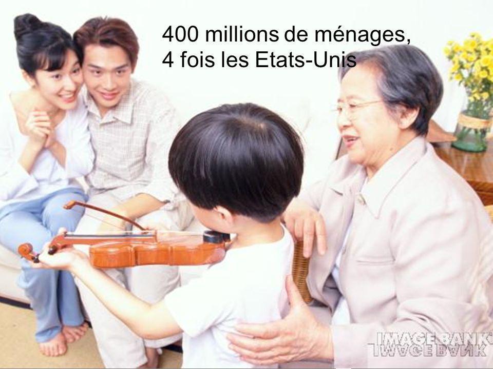 400 millions de ménages, 4 fois les Etats-Unis