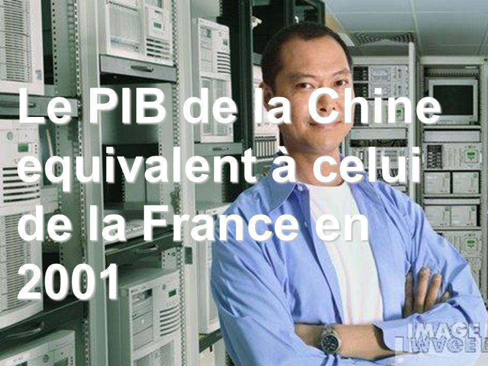 Le PIB de la Chine equivalent à celui de la France en 2001