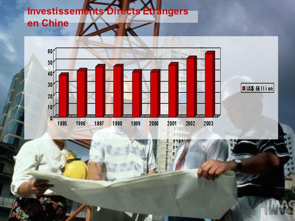 Investissements Directs Etrangers en Chine