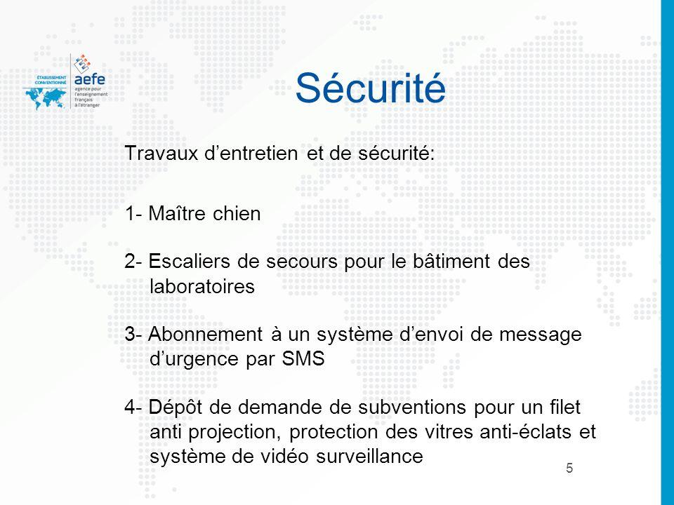5 Sécurité Travaux dentretien et de sécurité: 1- Maître chien 2- Escaliers de secours pour le bâtiment des laboratoires 3- Abonnement à un système den