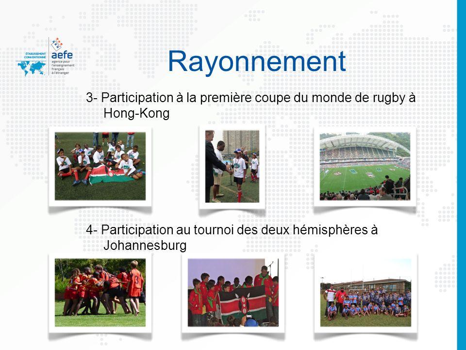 77 3- Participation à la première coupe du monde de rugby à Hong-Kong 4- Participation au tournoi des deux hémisphères à Johannesburg Rayonnement