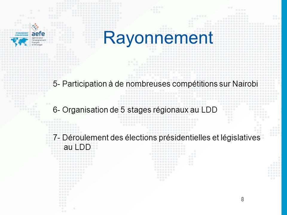 88 5- Participation à de nombreuses compétitions sur Nairobi 6- Organisation de 5 stages régionaux au LDD 7- Déroulement des élections présidentielles