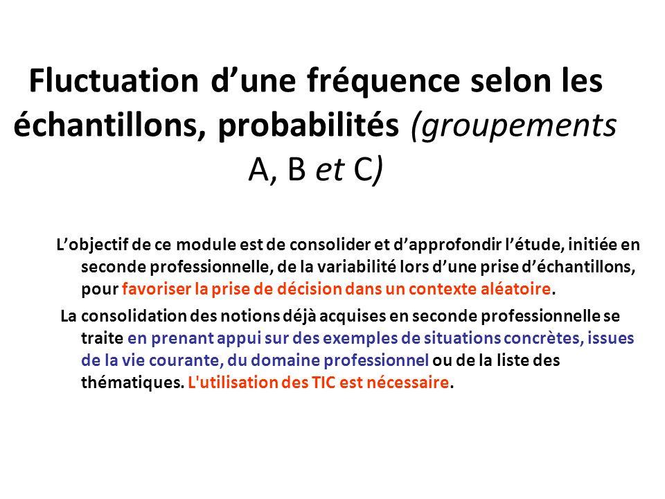 Capacités, Connaissances et Commentaires Expérimenter, à laide dune simulation informatique, la prise déchantillons aléatoires de taille n fixée, extraits dune population où la fréquence p relative à un caractère est connue.