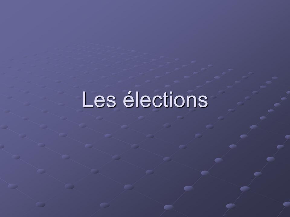 Les candidats Les campagnes La parité Les scrutins (=lorganisation de lélection)