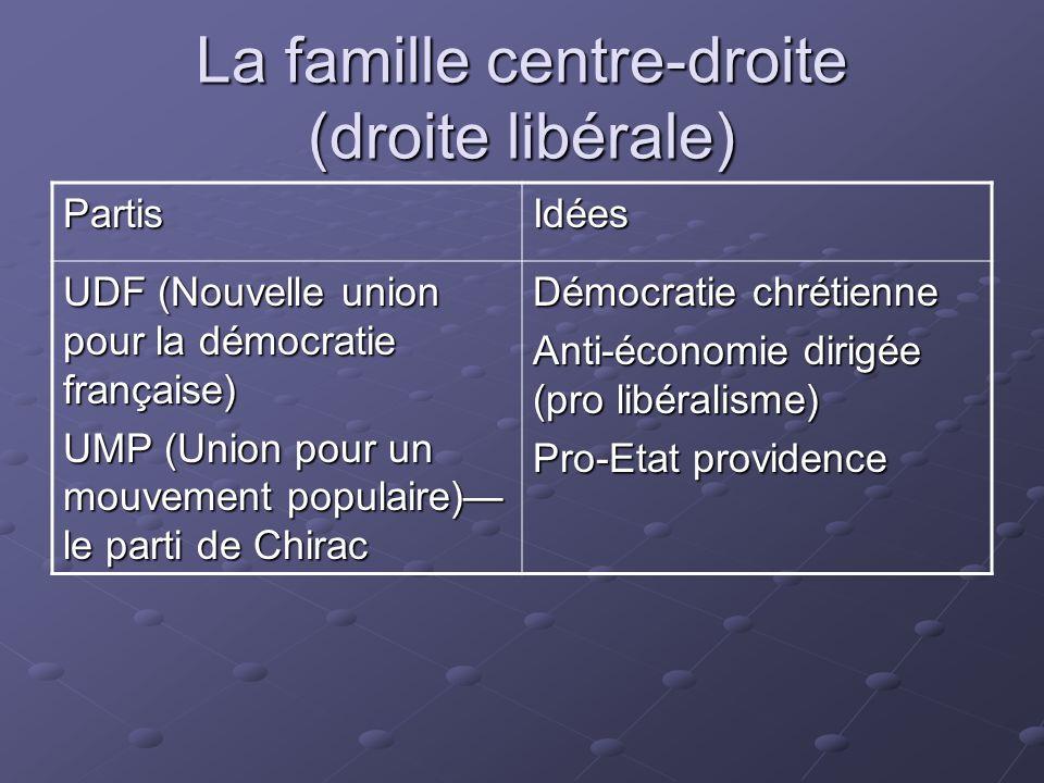 La famille centre-droite (droite libérale) PartisIdées UDF (Nouvelle union pour la démocratie française) UMP (Union pour un mouvement populaire) le parti de Chirac Démocratie chrétienne Anti-économie dirigée (pro libéralisme) Pro-Etat providence
