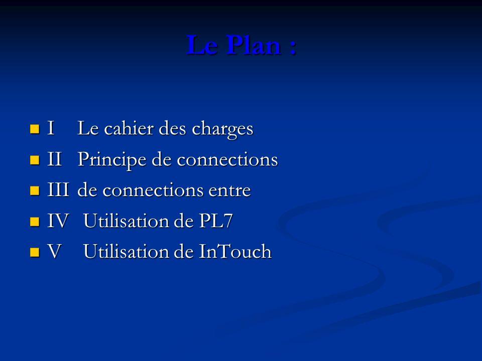 Le Plan : ILe cahier des charges ILe cahier des charges IIPrincipe de connections IIPrincipe de connections IIIde connections entre IIIde connections entre IV Utilisation de PL7 IV Utilisation de PL7 V Utilisation de InTouch V Utilisation de InTouch