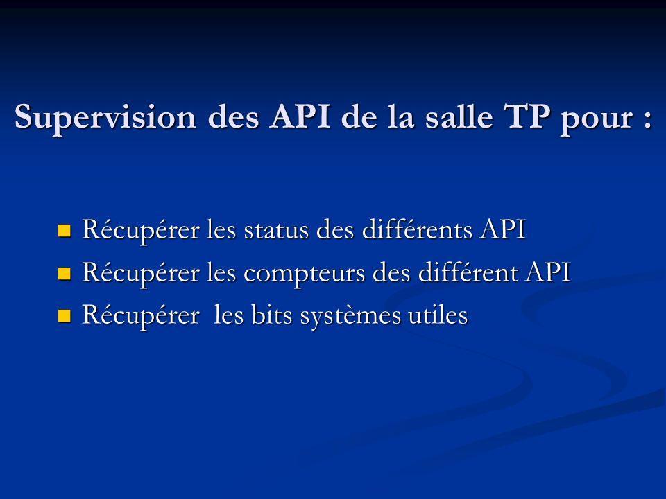 Récupérer les status des différents API Récupérer les status des différents API Récupérer les compteurs des différent API Récupérer les compteurs des différent API Récupérer les bits systèmes utiles Récupérer les bits systèmes utiles Supervision des API de la salle TP pour :