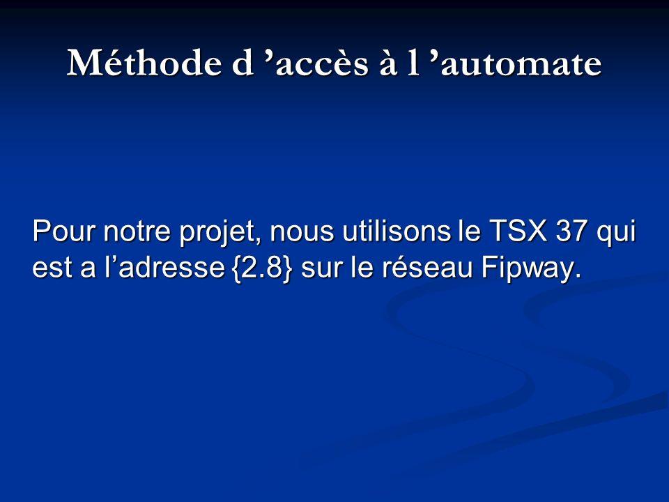 Méthode d accès à l automate Pour notre projet, nous utilisons le TSX 37 qui est a ladresse {2.8} sur le réseau Fipway.