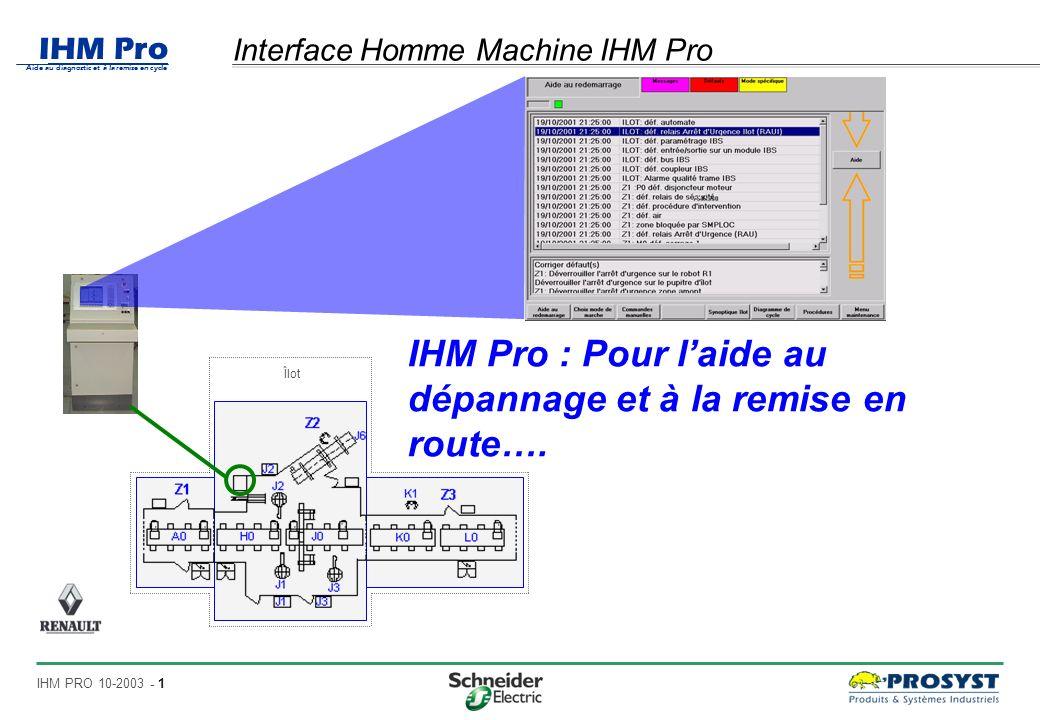 IHM Pro Aide au diagnostic et à la remise en cycle IHM PRO 10-2003 - 12 Zone centrale (6/11) : aide au redémarrage Affiche une liste ordonnée dactions opérateur à faire pour redémarrer léquipement Localisation de chaque commande.