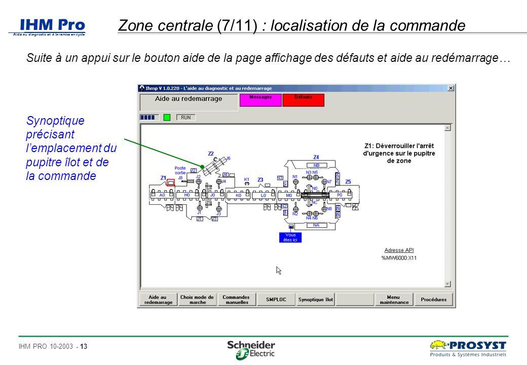 IHM Pro Aide au diagnostic et à la remise en cycle IHM PRO 10-2003 - 13 Zone centrale (7/11) : localisation de la commande Suite à un appui sur le bouton aide de la page affichage des défauts et aide au redémarrage… Synoptique précisant lemplacement du pupitre îlot et de la commande