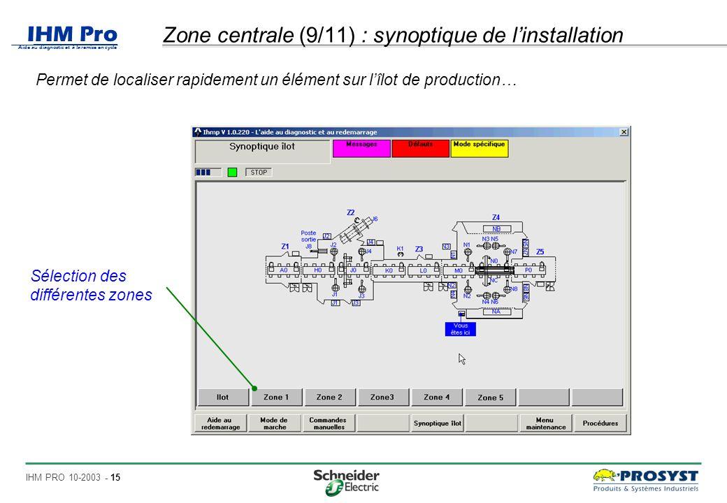 IHM Pro Aide au diagnostic et à la remise en cycle IHM PRO 10-2003 - 15 Zone centrale (9/11) : synoptique de linstallation Permet de localiser rapidement un élément sur lîlot de production… Sélection des différentes zones