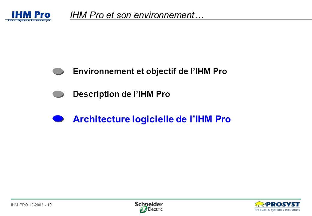 IHM Pro Aide au diagnostic et à la remise en cycle IHM PRO 10-2003 - 19 IHM Pro et son environnement… Environnement et objectif de lIHM Pro Description de lIHM Pro Architecture logicielle de lIHM Pro