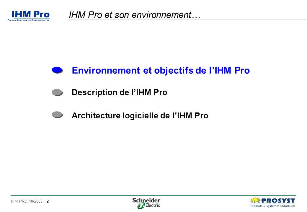 IHM Pro Aide au diagnostic et à la remise en cycle IHM PRO 10-2003 - 2 IHM Pro et son environnement… Environnement et objectifs de lIHM Pro Description de lIHM Pro Architecture logicielle de lIHM Pro