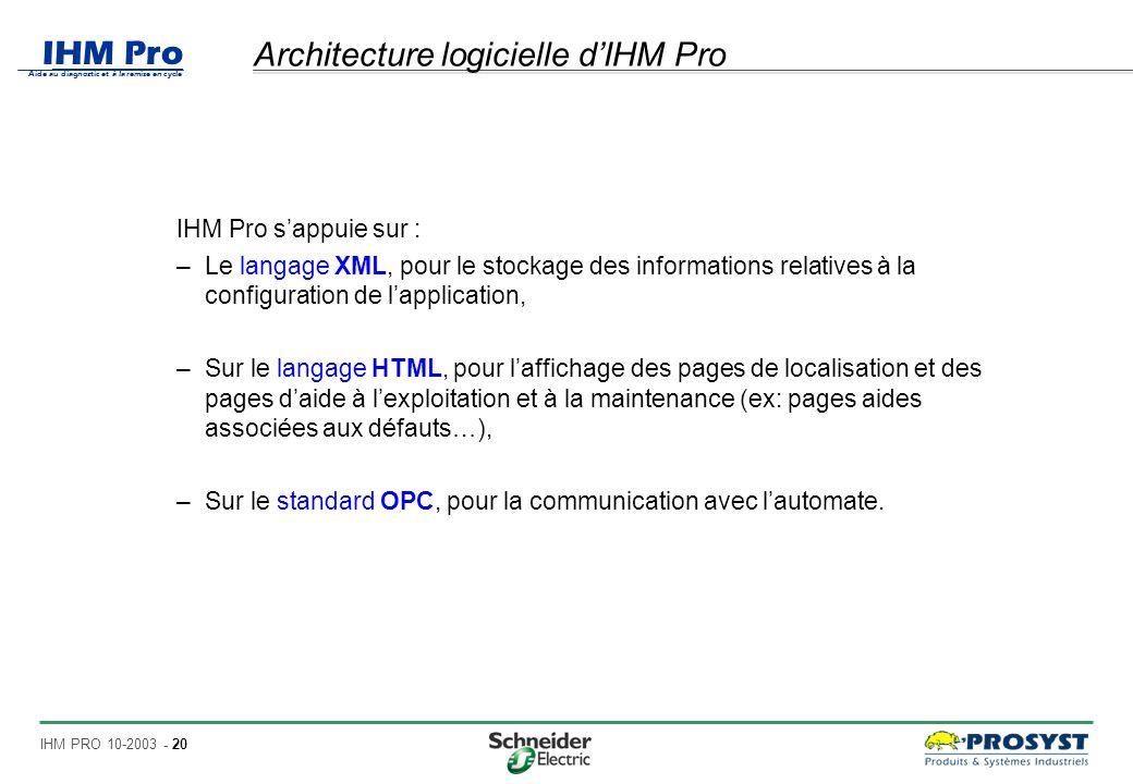 IHM Pro Aide au diagnostic et à la remise en cycle IHM PRO 10-2003 - 20 Architecture logicielle dIHM Pro IHM Pro sappuie sur : –Le langage XML, pour le stockage des informations relatives à la configuration de lapplication, –Sur le langage HTML, pour laffichage des pages de localisation et des pages daide à lexploitation et à la maintenance (ex: pages aides associées aux défauts…), –Sur le standard OPC, pour la communication avec lautomate.