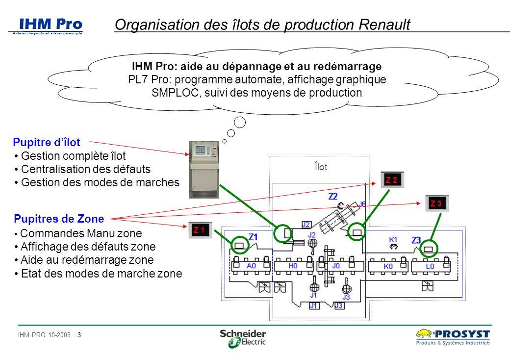 IHM Pro Aide au diagnostic et à la remise en cycle IHM PRO 10-2003 - 14 Zone centrale (8/11) : diagramme de cycle Permettent de visualiser lavancement des opérations.
