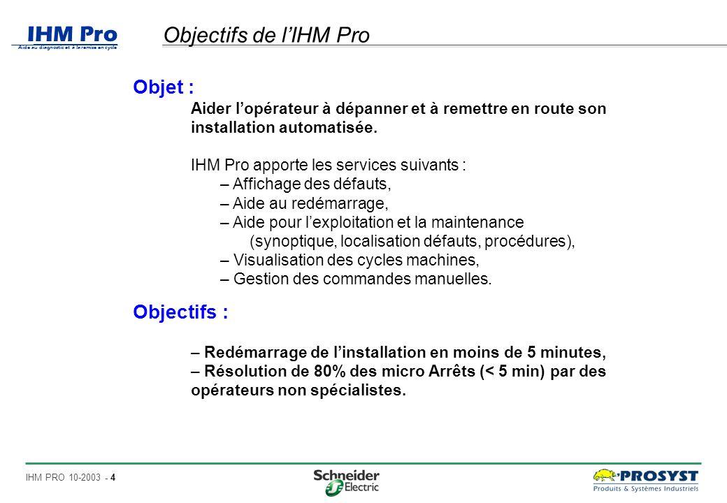 IHM Pro Aide au diagnostic et à la remise en cycle IHM PRO 10-2003 - 4 Objectifs de lIHM Pro Objet : Aider lopérateur à dépanner et à remettre en route son installation automatisée.