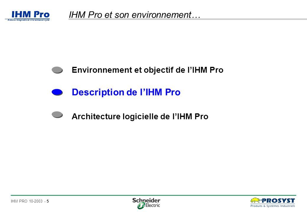 IHM Pro Aide au diagnostic et à la remise en cycle IHM PRO 10-2003 - 6 Interface IHM Pro définie en 3 zones Linterface IHM Pro est découpée en 3 zones définies de la manière suivante : Bandeau détat : Indique létat général de linstallation.