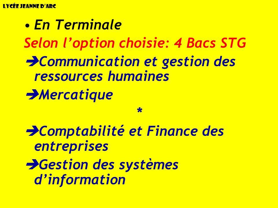 Lycée Jeanne dArc En Terminale: Selon loption choisie: 4 Bacs STG Communication et gestion des ressources humaines Mercatique * Comptabilité et Financ