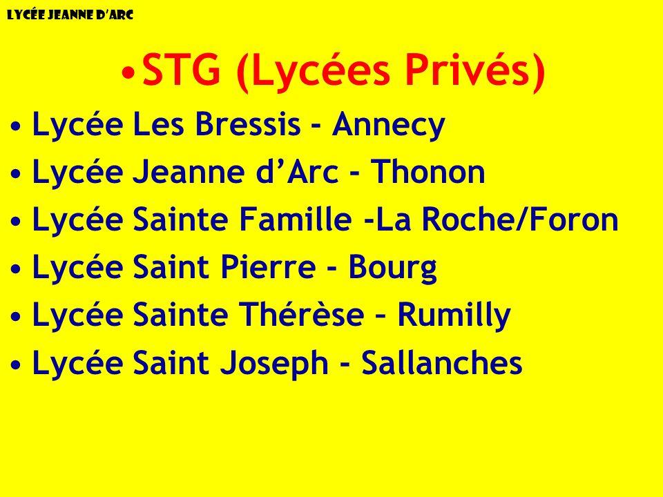 Lycée Jeanne dArc STG (Lycées Privés) Lycée Les Bressis - Annecy Lycée Jeanne dArc - Thonon Lycée Sainte Famille -La Roche/Foron Lycée Saint Pierre -